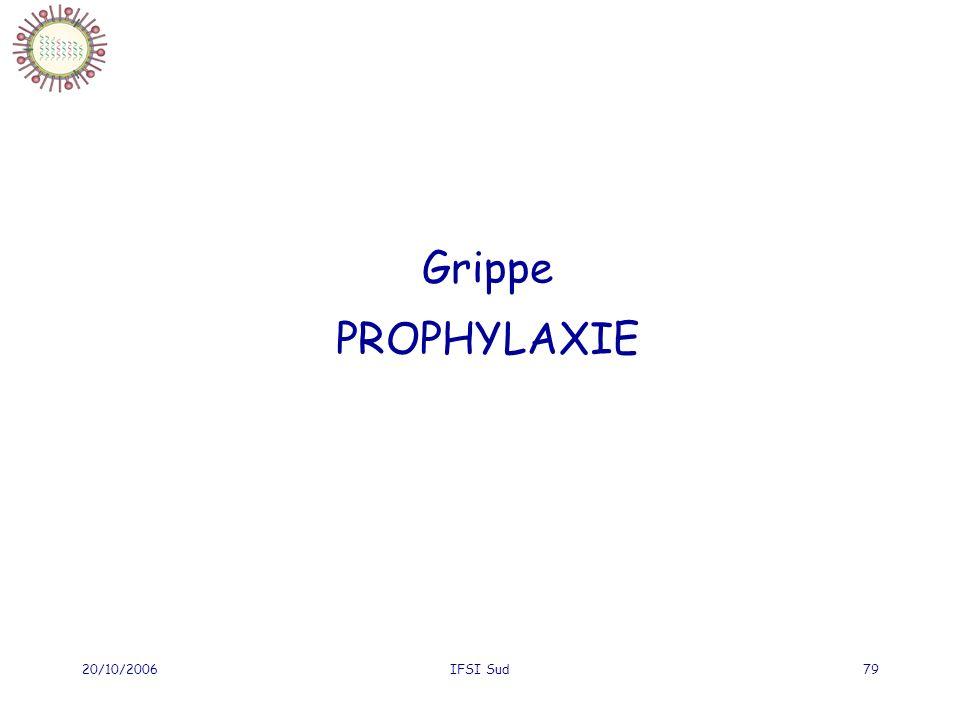 20/10/2006IFSI Sud79 Grippe PROPHYLAXIE