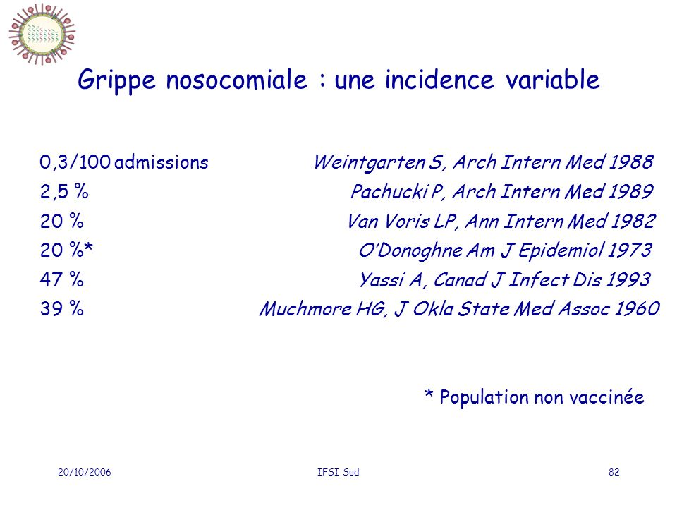 20/10/2006IFSI Sud82 Grippe nosocomiale : une incidence variable 0,3/100 admissions Weintgarten S, Arch Intern Med 1988 2,5 % Pachucki P, Arch Intern