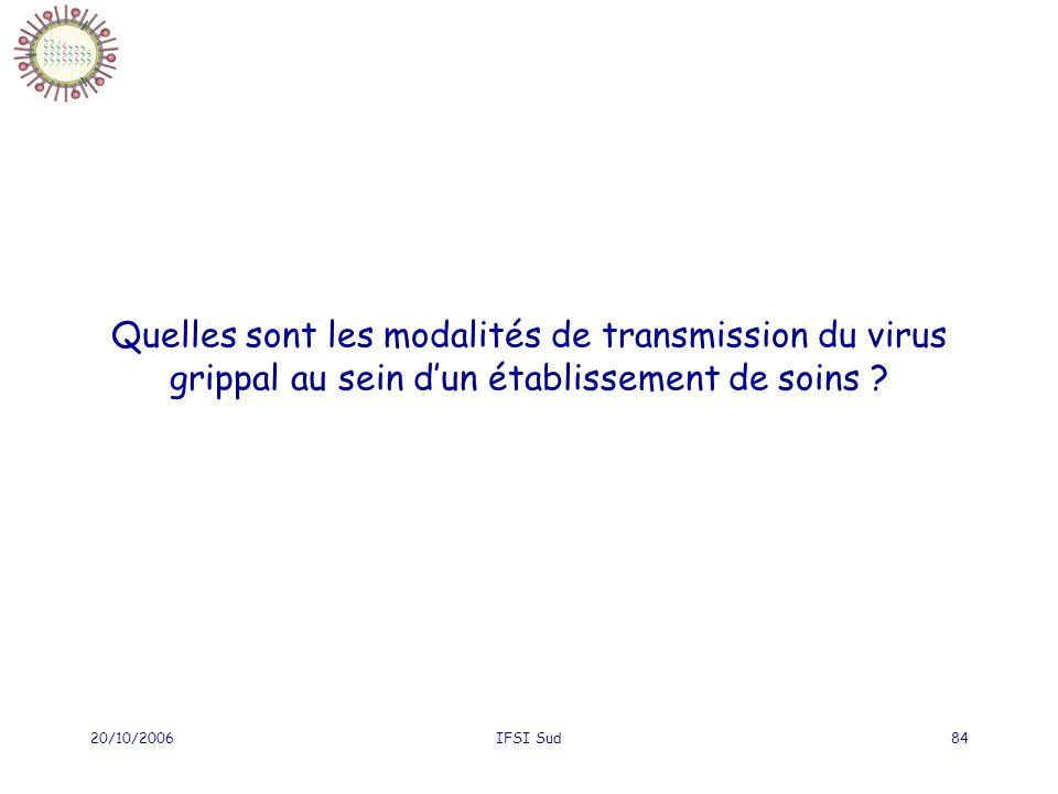 20/10/2006IFSI Sud84 Quelles sont les modalités de transmission du virus grippal au sein dun établissement de soins ?