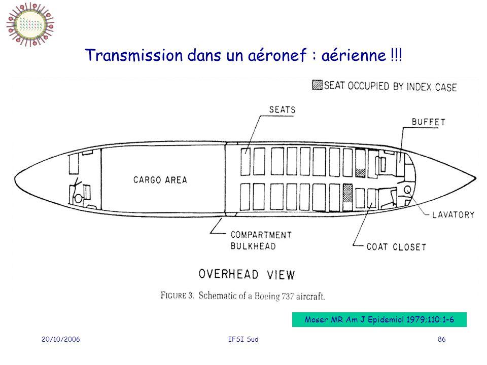 20/10/2006IFSI Sud86 Transmission dans un aéronef : aérienne !!! Moser MR Am J Epidemiol 1979;110:1-6