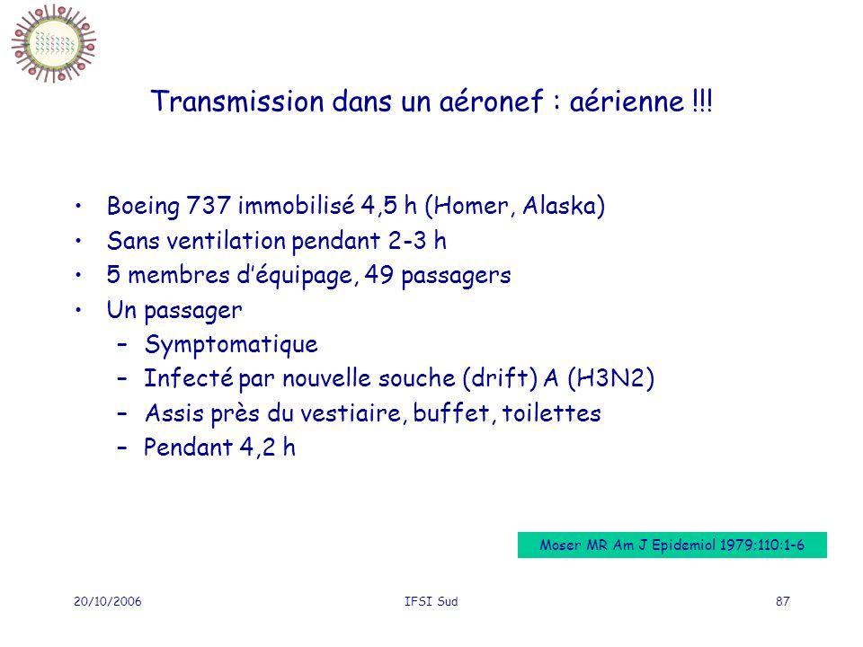 20/10/2006IFSI Sud87 Transmission dans un aéronef : aérienne !!! Boeing 737 immobilisé 4,5 h (Homer, Alaska) Sans ventilation pendant 2-3 h 5 membres