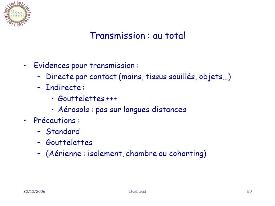 20/10/2006IFSI Sud89 Transmission : au total Evidences pour transmission : –Directe par contact (mains, tissus souillés, objets…) –Indirecte : Gouttel