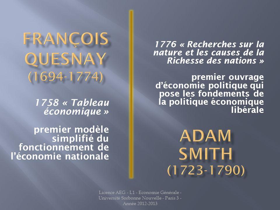 1758 « Tableau économique » premier modèle simplifié du fonctionnement de léconomie nationale 1776 « Recherches sur la nature et les causes de la Richesse des nations » premier ouvrage déconomie politique qui pose les fondements de la politique économique libérale