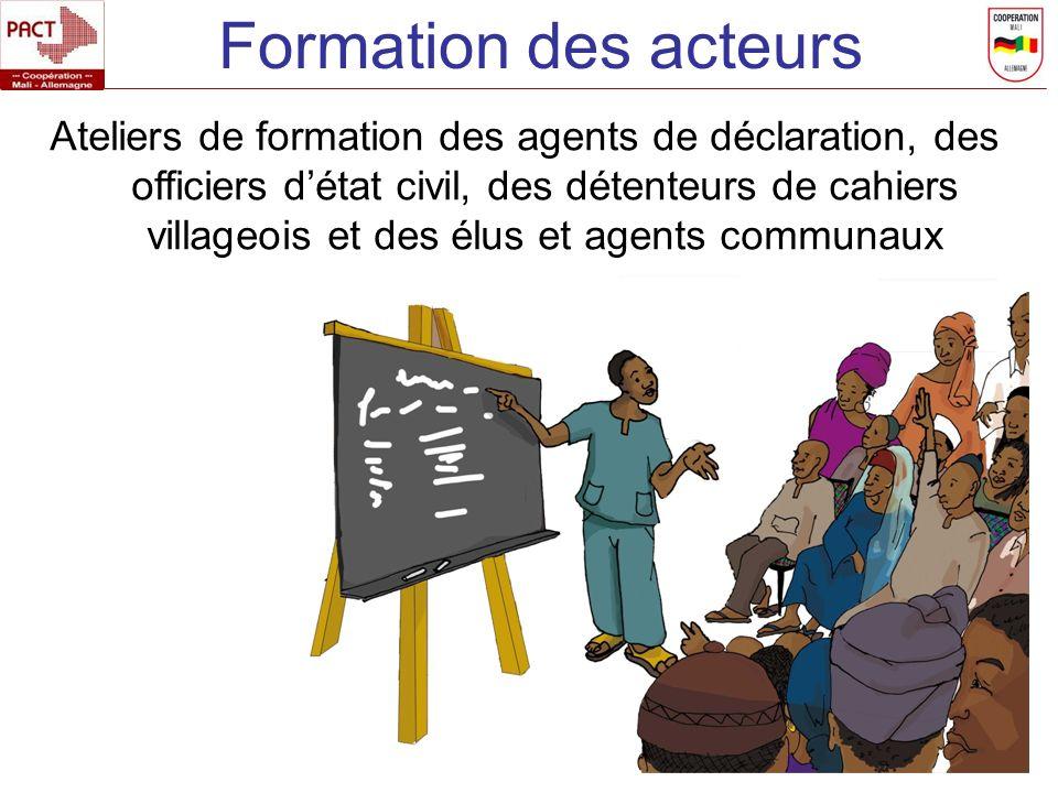 Formation des acteurs Ateliers de formation des agents de déclaration, des officiers détat civil, des détenteurs de cahiers villageois et des élus et