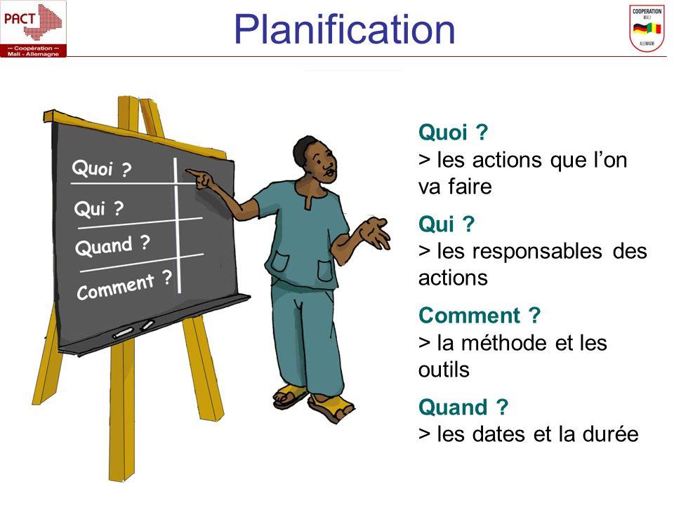 Planification Quoi ? > les actions que lon va faire Qui ? > les responsables des actions Comment ? > la méthode et les outils Quand ? > les dates et l