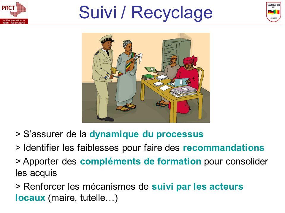Suivi / Recyclage > Sassurer de la dynamique du processus > Identifier les faiblesses pour faire des recommandations > Apporter des compléments de for