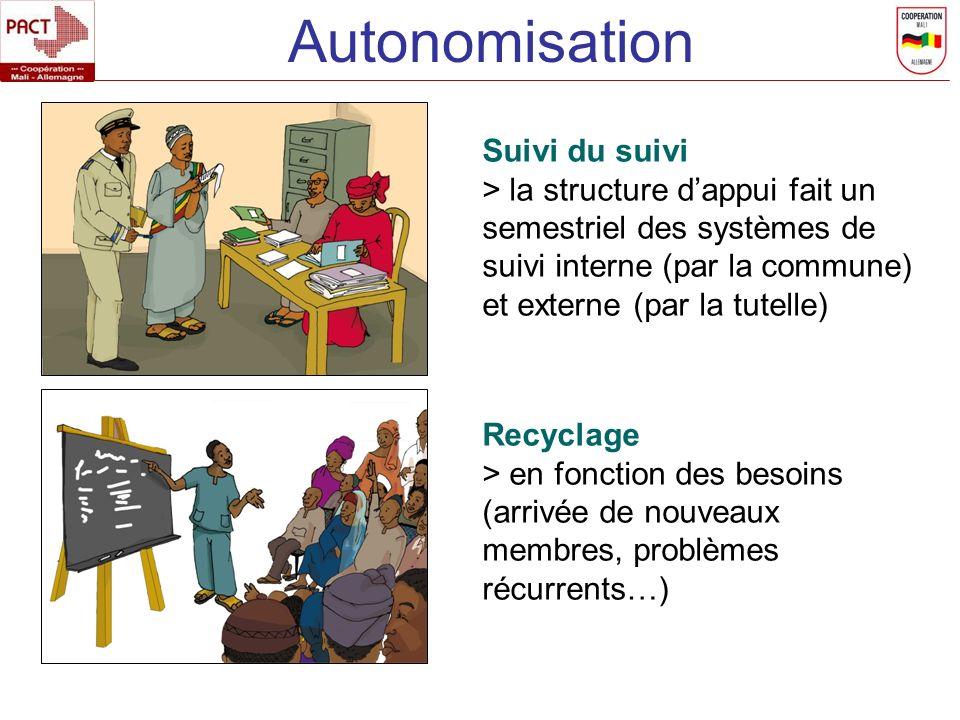 Autonomisation Suivi du suivi > la structure dappui fait un semestriel des systèmes de suivi interne (par la commune) et externe (par la tutelle) Recy