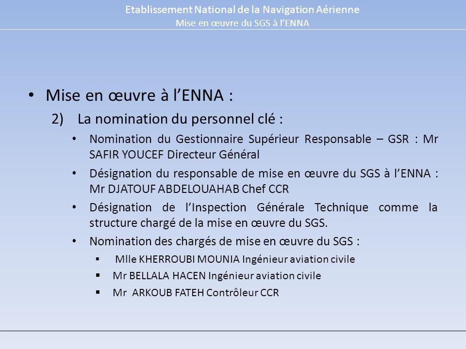 Mise en œuvre à lENNA : 2)La nomination du personnel clé : Nomination du Gestionnaire Supérieur Responsable – GSR : Mr SAFIR YOUCEF Directeur Général