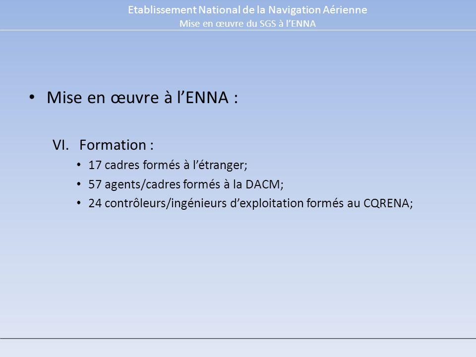 VI.Formation : 17 cadres formés à létranger; 57 agents/cadres formés à la DACM; 24 contrôleurs/ingénieurs dexploitation formés au CQRENA; Etablissement National de la Navigation Aérienne Mise en œuvre du SGS à lENNA