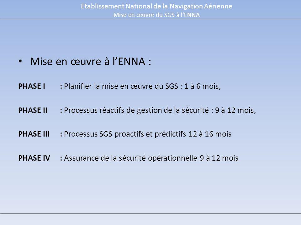 Mise en œuvre à lENNA : PHASE I : Planifier la mise en œuvre du SGS : 1 à 6 mois, PHASE II : Processus réactifs de gestion de la sécurité : 9 à 12 mois, PHASE III : Processus SGS proactifs et prédictifs 12 à 16 mois PHASE IV : Assurance de la sécurité opérationnelle 9 à 12 mois Etablissement National de la Navigation Aérienne Mise en œuvre du SGS à lENNA
