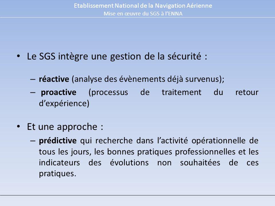 Le SGS intègre une gestion de la sécurité : – réactive (analyse des évènements déjà survenus); – proactive (processus de traitement du retour dexpérie