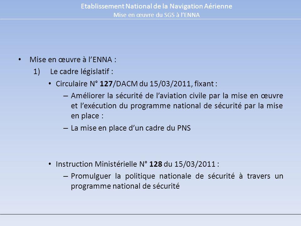 Mise en œuvre à lENNA : 1)Le cadre législatif : Circulaire N° 127/DACM du 15/03/2011, fixant : – Améliorer la sécurité de laviation civile par la mise