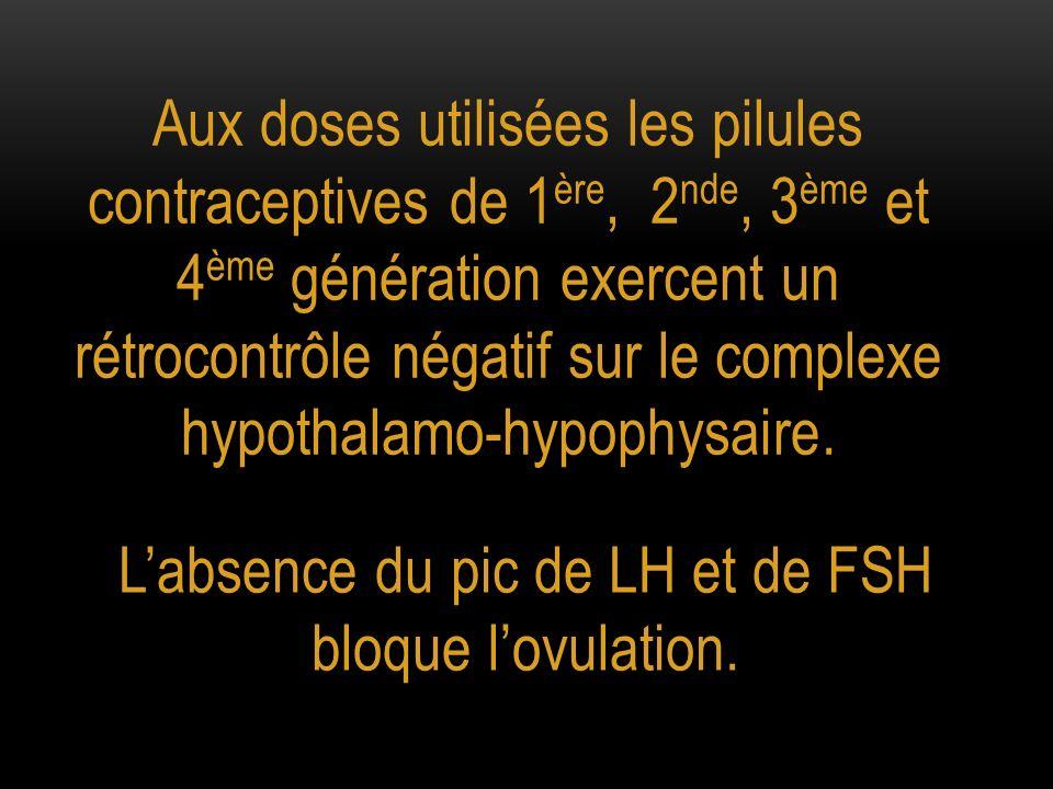 Aux doses utilisées les pilules contraceptives de 1 ère, 2 nde, 3 ème et 4 ème génération exercent un rétrocontrôle négatif sur le complexe hypothalam
