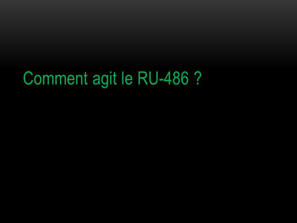 Comment agit le RU-486 ?