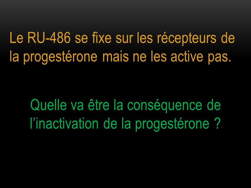 Le RU-486 se fixe sur les récepteurs de la progestérone mais ne les active pas. Quelle va être la conséquence de linactivation de la progestérone ?