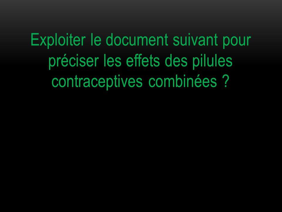 Exploiter le document suivant pour préciser les effets des pilules contraceptives combinées ?