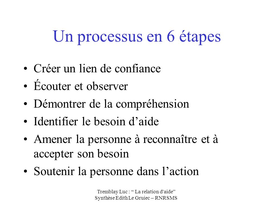 Tremblay Luc : La relation d'aide Synthèse Edith Le Gruiec – RNRSMS Un processus en 6 étapes Créer un lien de confiance Écouter et observer Démontrer