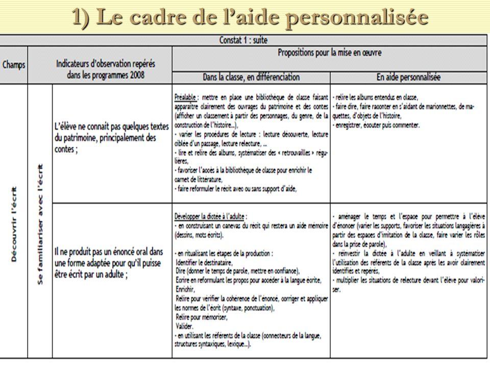 1) Le cadre de laide personnalisée: Quelle évaluation?Quelle évaluation.