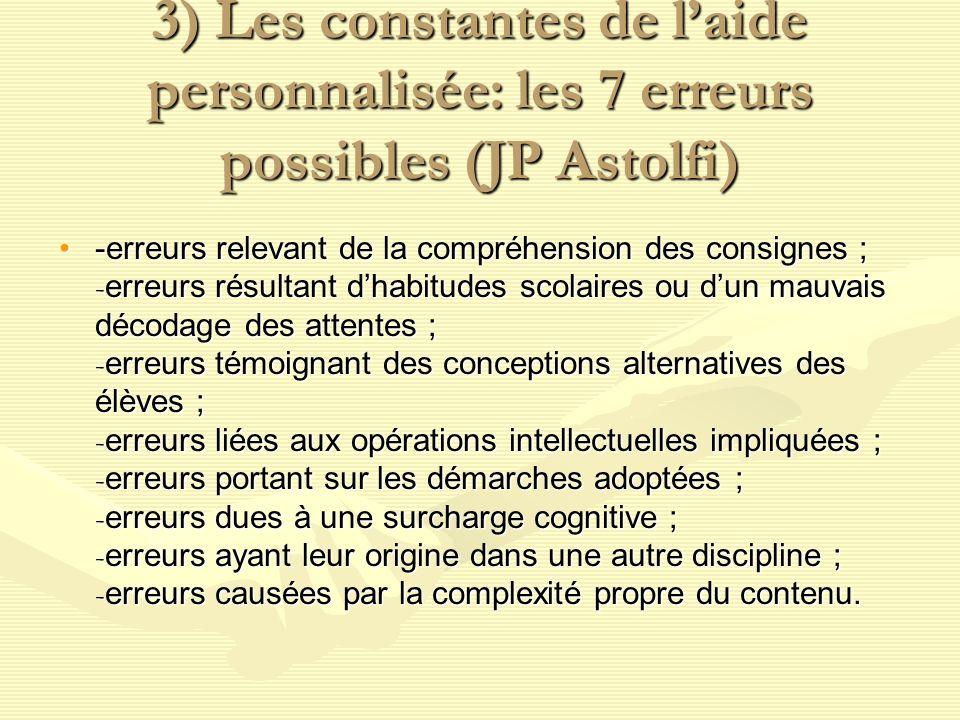 3) Les constantes de laide personnalisée: les 7 erreurs possibles (JP Astolfi) -erreurs relevant de la compréhension des consignes ; - erreurs résultant dhabitudes scolaires ou dun mauvais décodage des attentes ; - erreurs témoignant des conceptions alternatives des élèves ; - erreurs liées aux opérations intellectuelles impliquées ; - erreurs portant sur les démarches adoptées ; - erreurs dues à une surcharge cognitive ; - erreurs ayant leur origine dans une autre discipline ; - erreurs causées par la complexité propre du contenu.-erreurs relevant de la compréhension des consignes ; - erreurs résultant dhabitudes scolaires ou dun mauvais décodage des attentes ; - erreurs témoignant des conceptions alternatives des élèves ; - erreurs liées aux opérations intellectuelles impliquées ; - erreurs portant sur les démarches adoptées ; - erreurs dues à une surcharge cognitive ; - erreurs ayant leur origine dans une autre discipline ; - erreurs causées par la complexité propre du contenu.