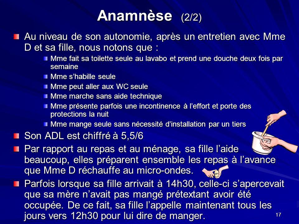 17 Anamnèse (2/2) Au niveau de son autonomie, après un entretien avec Mme D et sa fille, nous notons que : Mme fait sa toilette seule au lavabo et pre