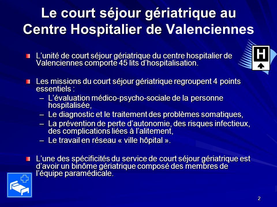 2 Le court séjour gériatrique au Centre Hospitalier de Le court séjour gériatrique au Centre Hospitalier de Valenciennes Lunité de court séjour gériat