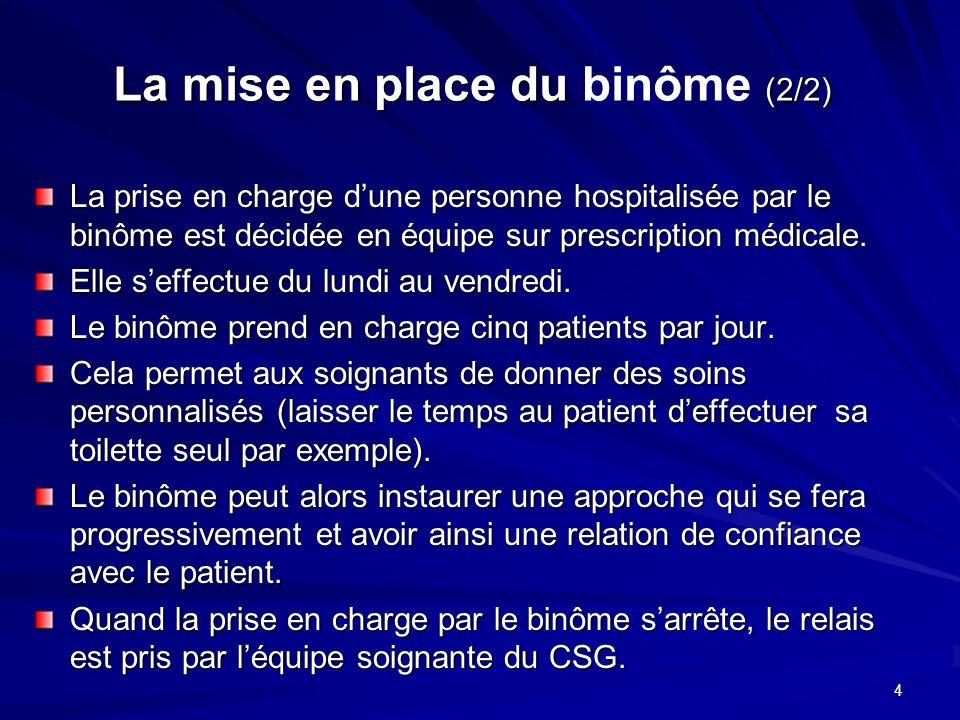 5 Qui bénéficie de la prise en charge du binôme Le patient âgé en perte dautonomie.