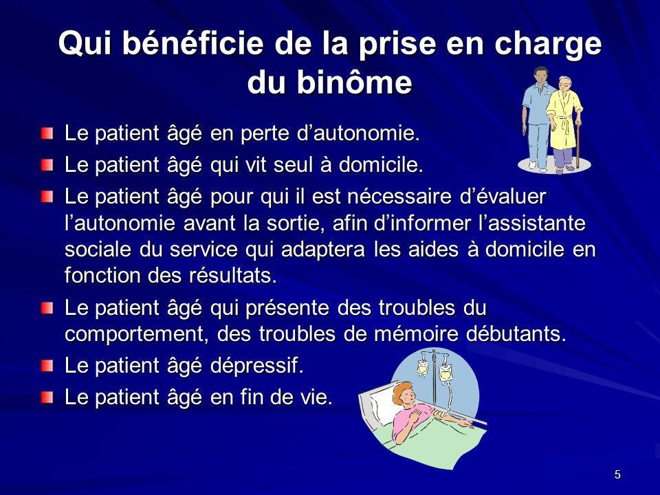 5 Qui bénéficie de la prise en charge du binôme Le patient âgé en perte dautonomie. Le patient âgé qui vit seul à domicile. Le patient âgé pour qui il