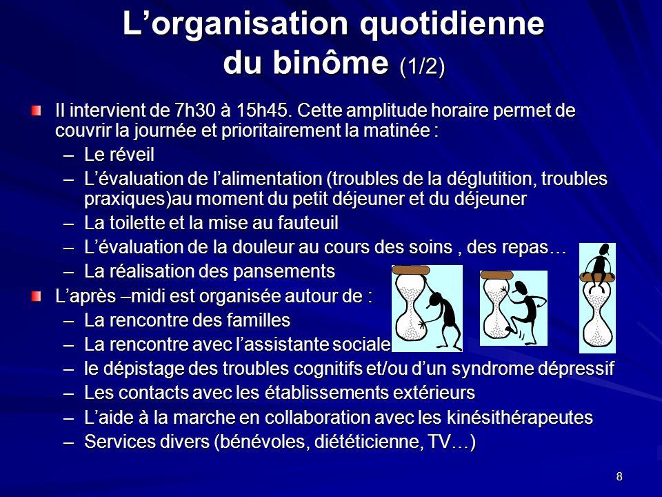 9 Lorganisation quotidienne du binôme (2/2) La régularité, la notion de continuité (plusieurs jours consécutifs) permettent au patient davoir un « référent » dans léquipe soignante.