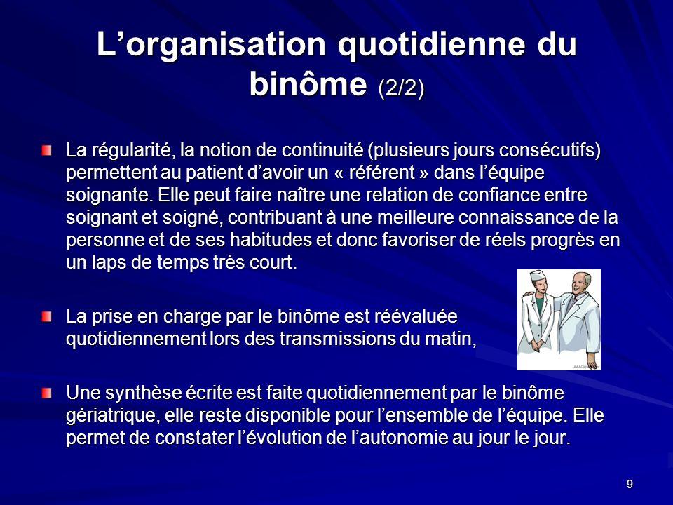 9 Lorganisation quotidienne du binôme (2/2) La régularité, la notion de continuité (plusieurs jours consécutifs) permettent au patient davoir un « réf