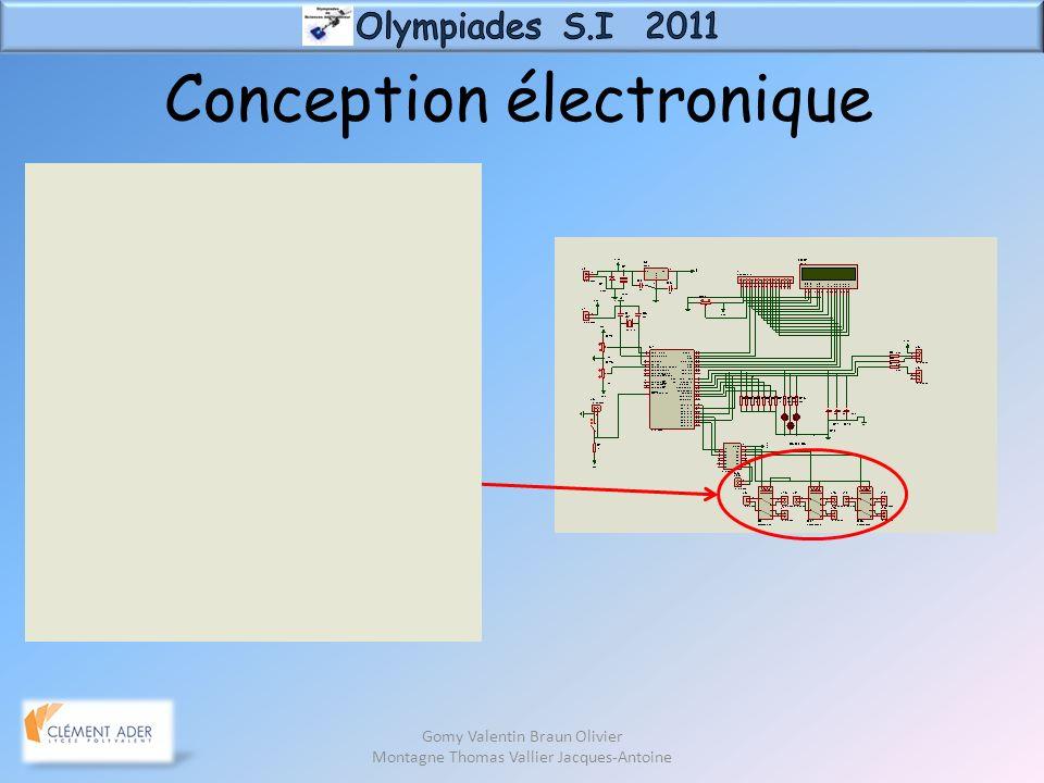 Conception électronique Gomy Valentin Braun Olivier Montagne Thomas Vallier Jacques-Antoine