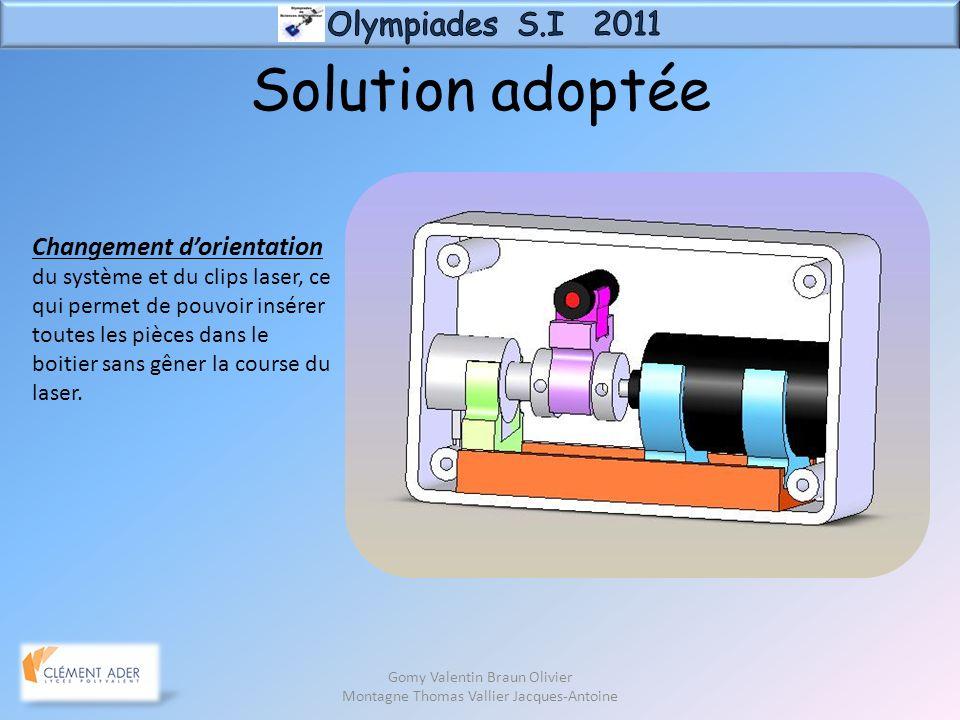 Solution adoptée Gomy Valentin Braun Olivier Montagne Thomas Vallier Jacques-Antoine Changement dorientation du système et du clips laser, ce qui perm