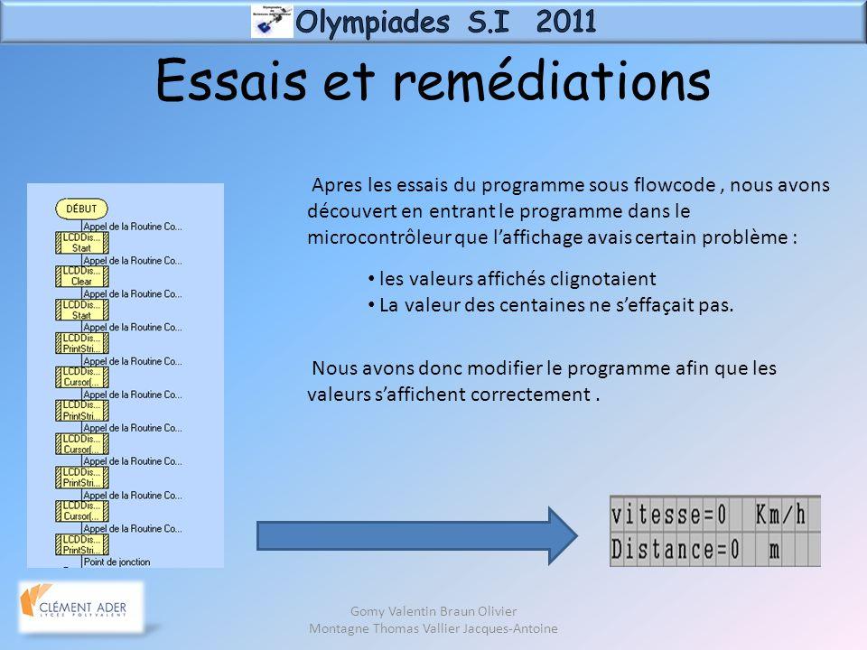 Essais et remédiations Gomy Valentin Braun Olivier Montagne Thomas Vallier Jacques-Antoine Apres les essais du programme sous flowcode, nous avons déc