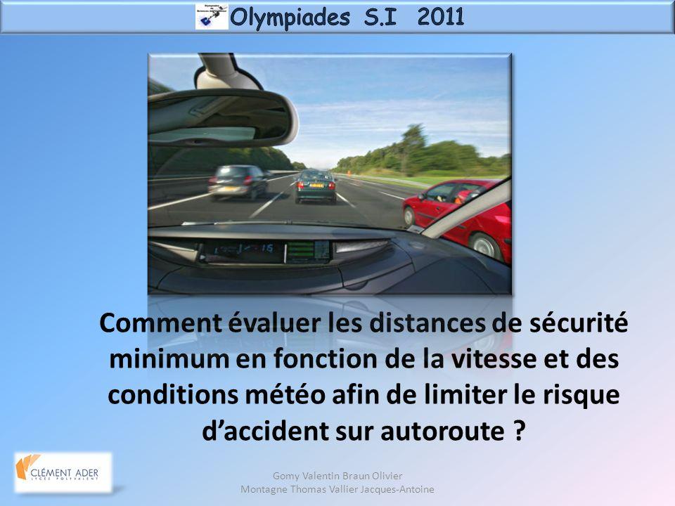 Comment évaluer les distances de sécurité minimum en fonction de la vitesse et des conditions météo afin de limiter le risque daccident sur autoroute