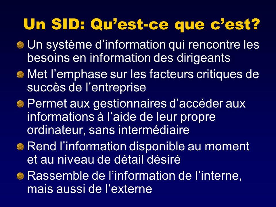 Un SID: Quest-ce que cest? Un système dinformation qui rencontre les besoins en information des dirigeants Met lemphase sur les facteurs critiques de