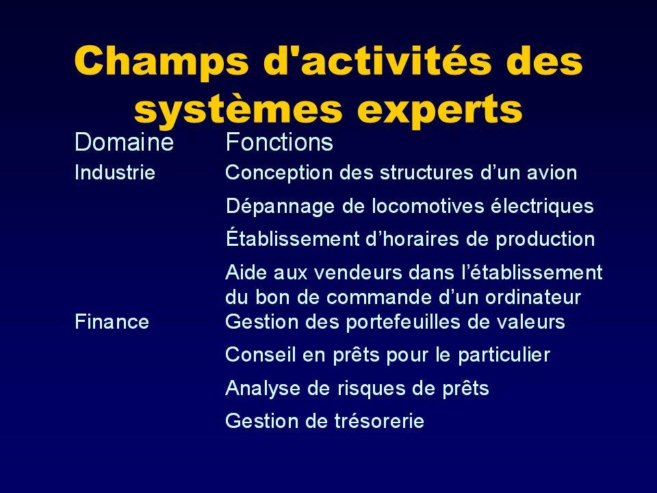 Champs d'activités des systèmes experts