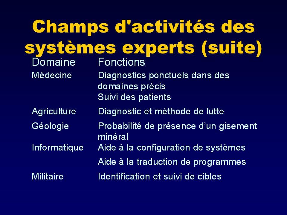 Champs d activités des systèmes experts (suite)