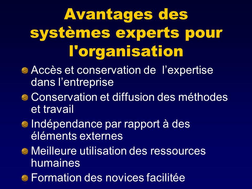 Avantages des systèmes experts pour l'organisation Accès et conservation de lexpertise dans lentreprise Conservation et diffusion des méthodes et trav