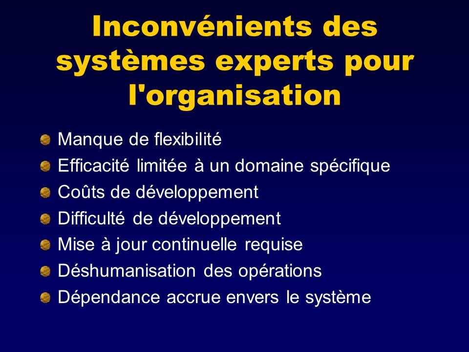 Inconvénients des systèmes experts pour l organisation Manque de flexibilité Efficacité limitée à un domaine spécifique Coûts de développement Difficulté de développement Mise à jour continuelle requise Déshumanisation des opérations Dépendance accrue envers le système