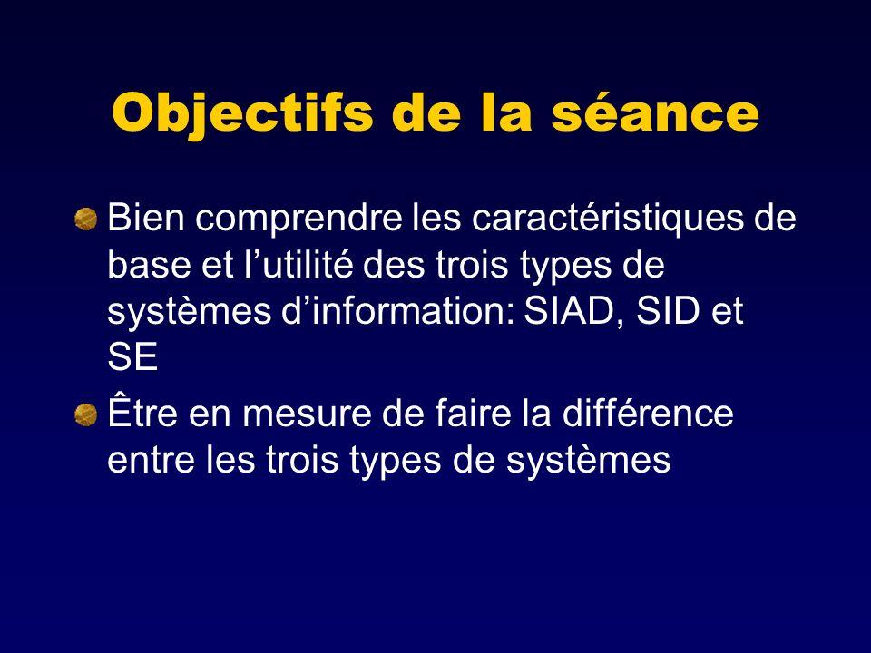 Objectifs de la séance Bien comprendre les caractéristiques de base et lutilité des trois types de systèmes dinformation: SIAD, SID et SE Être en mesure de faire la différence entre les trois types de systèmes