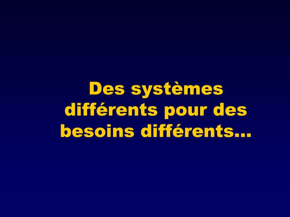 Des systèmes différents pour des besoins différents…