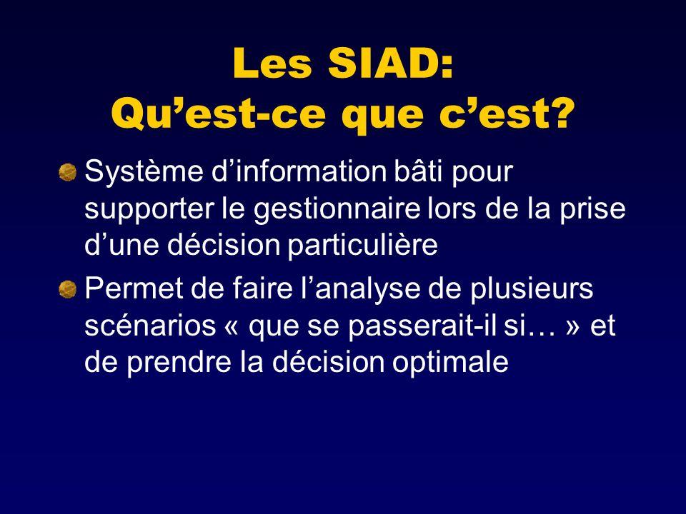Les SIAD: Quest-ce que cest? Système dinformation bâti pour supporter le gestionnaire lors de la prise dune décision particulière Permet de faire lana
