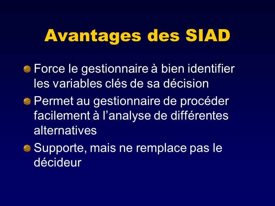 Avantages des SIAD Force le gestionnaire à bien identifier les variables clés de sa décision Permet au gestionnaire de procéder facilement à lanalyse de différentes alternatives Supporte, mais ne remplace pas le décideur