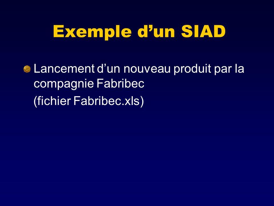 Exemple dun SIAD Lancement dun nouveau produit par la compagnie Fabribec (fichier Fabribec.xls)