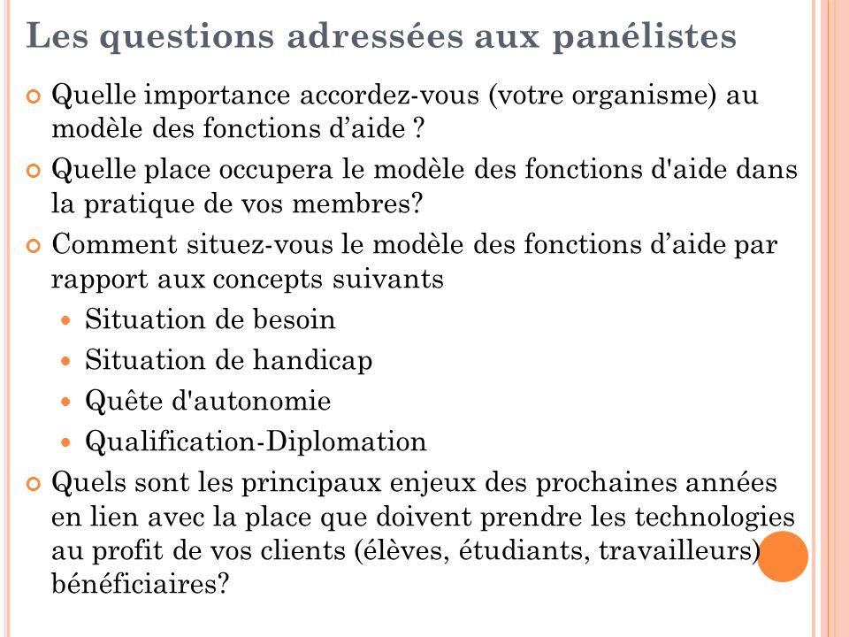 Les questions adressées aux panélistes Quelle importance accordez-vous (votre organisme) au modèle des fonctions daide .