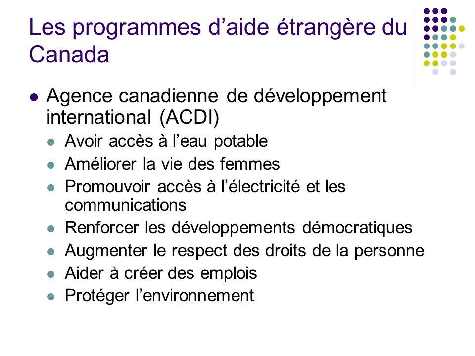 Les programmes daide étrangère du Canada Agence canadienne de développement international (ACDI) Avoir accès à leau potable Améliorer la vie des femme