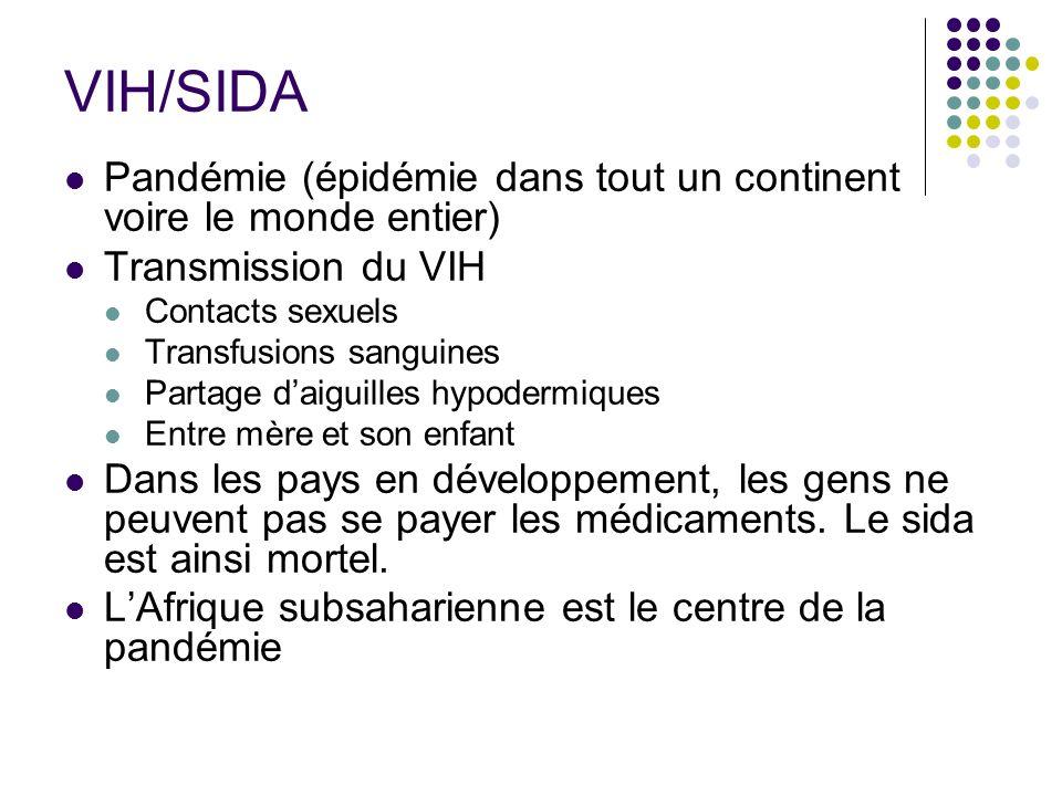 VIH/SIDA Pandémie (épidémie dans tout un continent voire le monde entier) Transmission du VIH Contacts sexuels Transfusions sanguines Partage daiguill