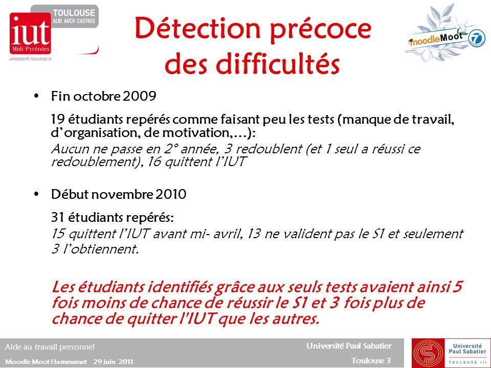 Université Paul Sabatier Toulouse 3 Aide au travail personnel Moodle Moot Hammamet 29 juin 2011 Fin octobre 2009 19 étudiants repérés comme faisant pe