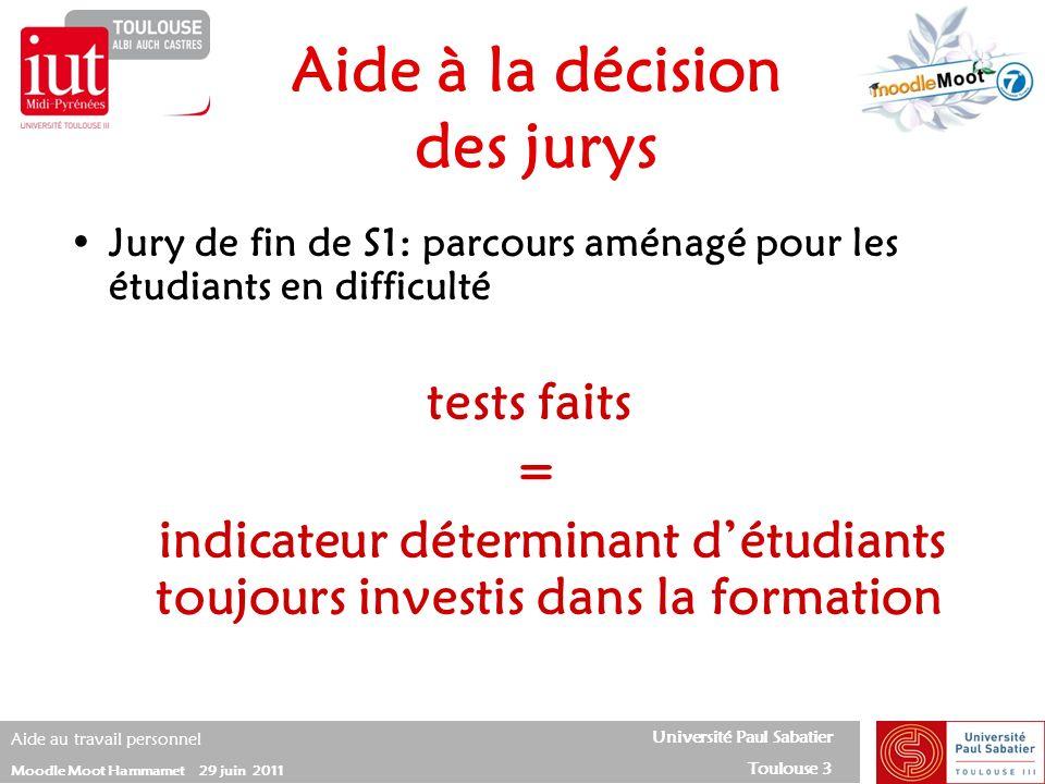 Université Paul Sabatier Toulouse 3 Aide au travail personnel Moodle Moot Hammamet 29 juin 2011 Jury de fin de S1: parcours aménagé pour les étudiants