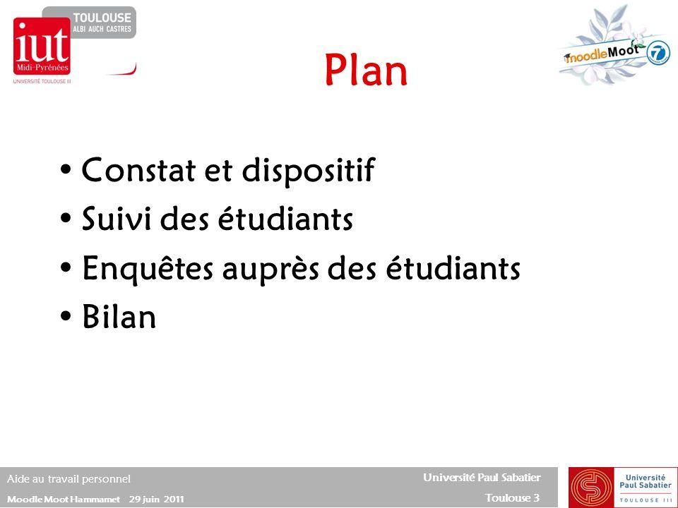 Université Paul Sabatier Toulouse 3 Aide au travail personnel Moodle Moot Hammamet 29 juin 2011 Constat et dispositif Suivi des étudiants Enquêtes aup