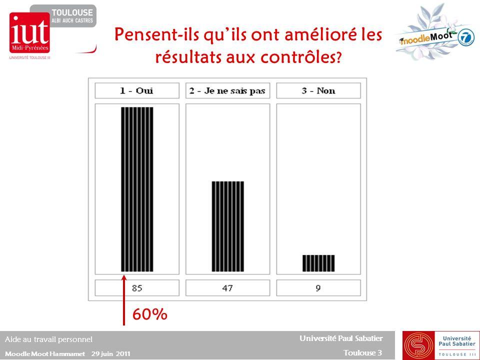Université Paul Sabatier Toulouse 3 Aide au travail personnel Moodle Moot Hammamet 29 juin 2011 Pensent-ils quils ont amélioré les résultats aux contr